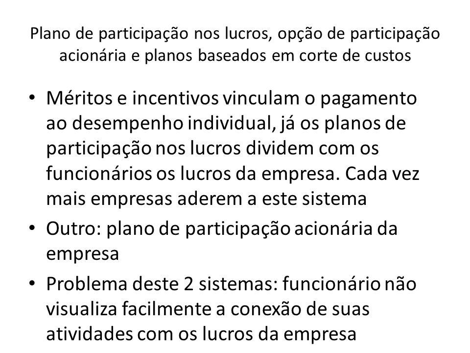 Plano de participação nos lucros, opção de participação acionária e planos baseados em corte de custos Méritos e incentivos vinculam o pagamento ao de