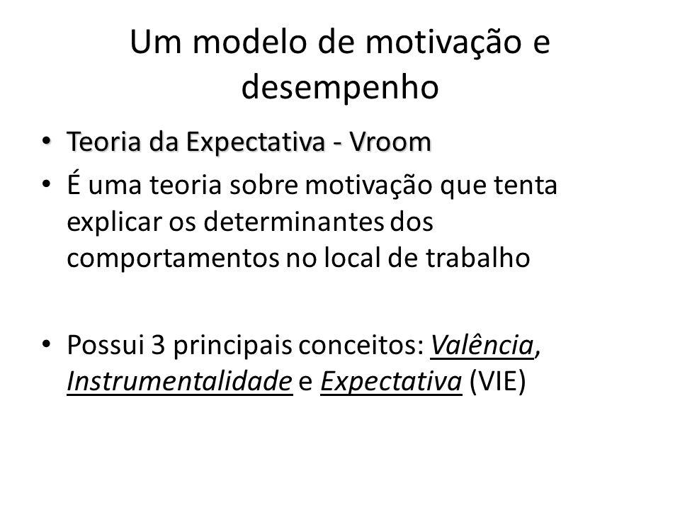 Um modelo de motivação e desempenho Teoria da Expectativa - Vroom Teoria da Expectativa - Vroom É uma teoria sobre motivação que tenta explicar os det
