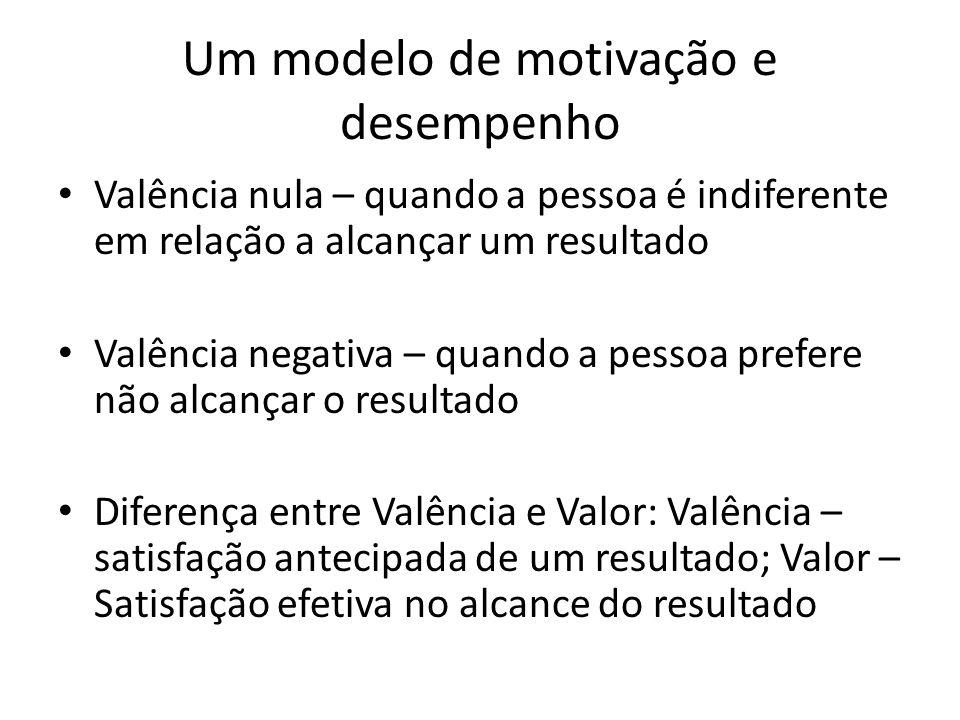 Um modelo de motivação e desempenho Valência nula – quando a pessoa é indiferente em relação a alcançar um resultado Valência negativa – quando a pess