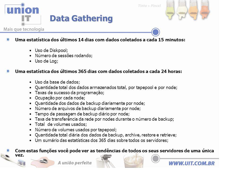 Data Gathering Uma estatística dos últimos 14 dias com dados coletados a cada 15 minutos: Uso de Diskpool; Número de sessões rodando; Uso de Log; Uma