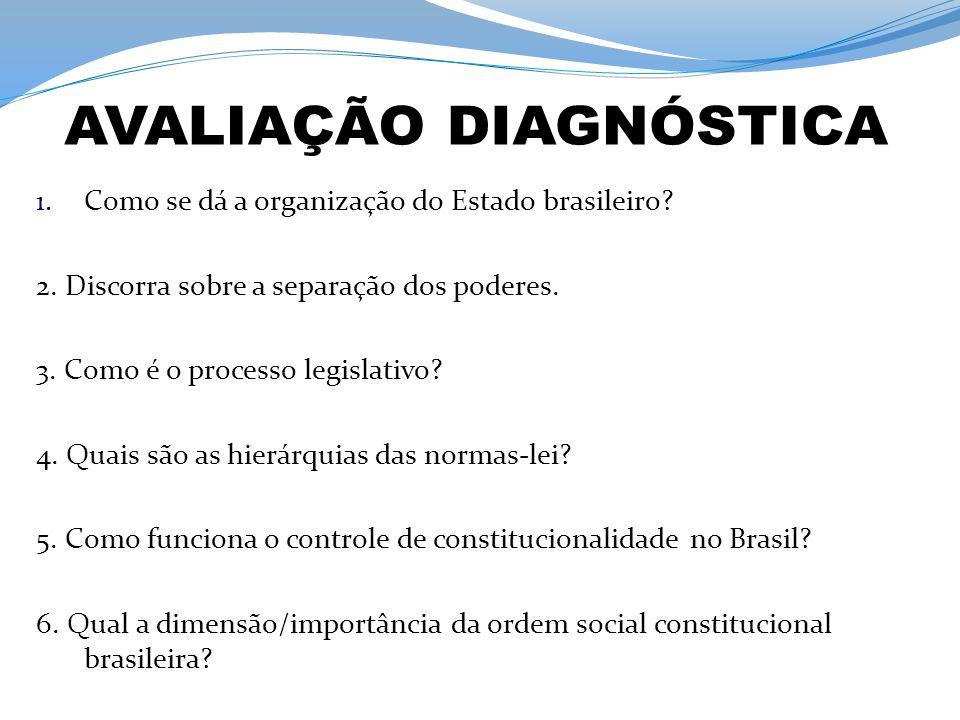 1. Como se dá a organização do Estado brasileiro? 2. Discorra sobre a separação dos poderes. 3. Como é o processo legislativo? 4. Quais são as hierárq