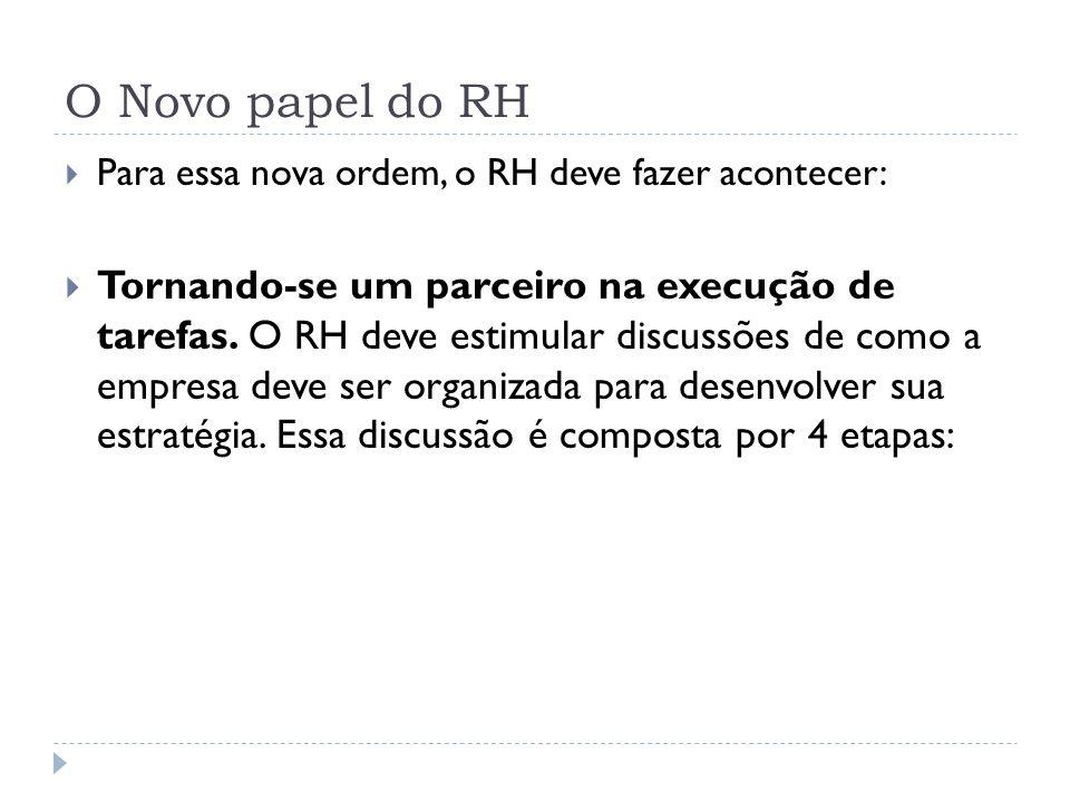 O Novo papel do RH Para essa nova ordem, o RH deve fazer acontecer: Tornando-se um parceiro na execução de tarefas. O RH deve estimular discussões de