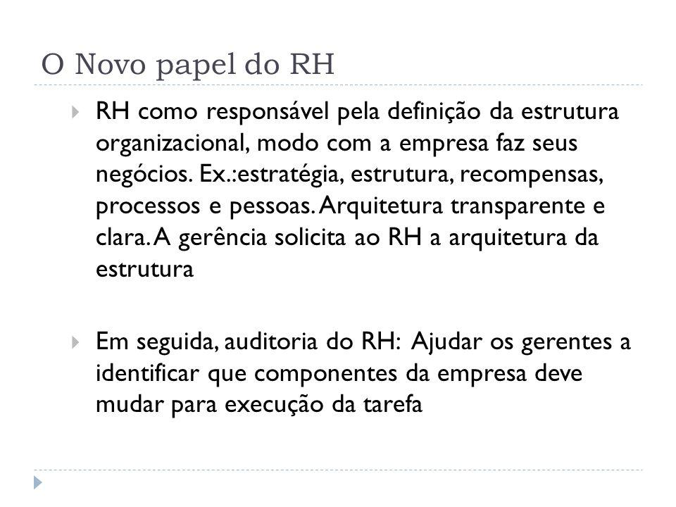 O Novo papel do RH RH como responsável pela definição da estrutura organizacional, modo com a empresa faz seus negócios. Ex.:estratégia, estrutura, re