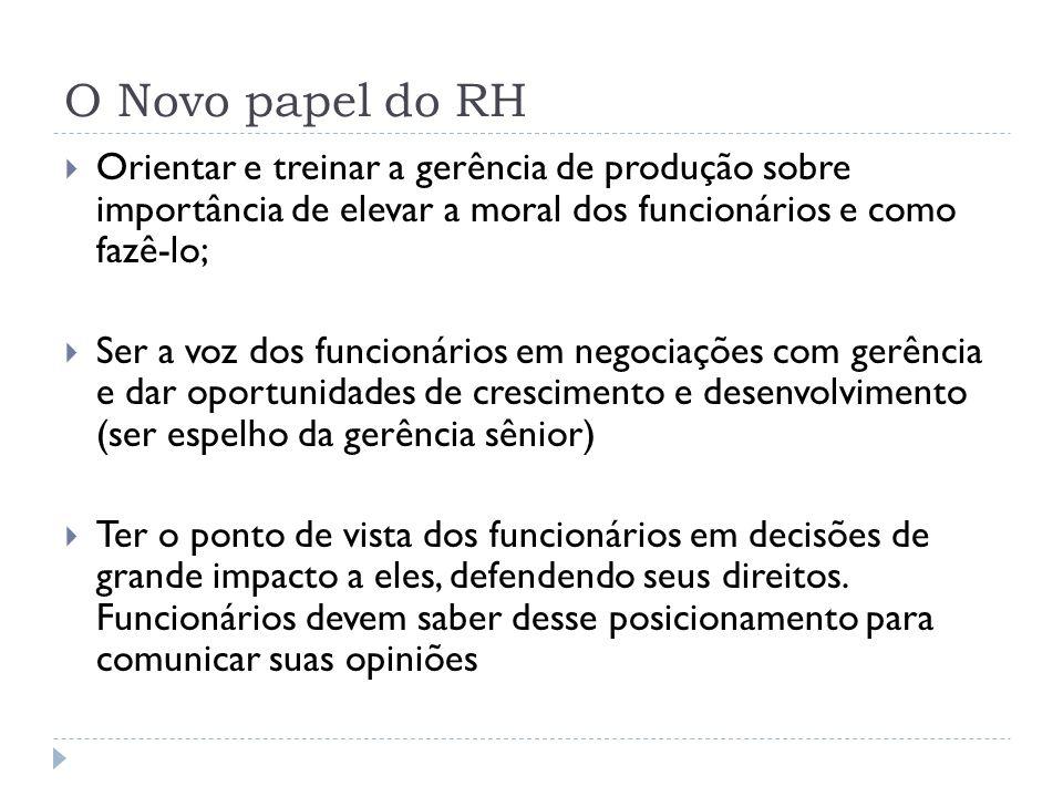 O Novo papel do RH Orientar e treinar a gerência de produção sobre importância de elevar a moral dos funcionários e como fazê-lo; Ser a voz dos funcio