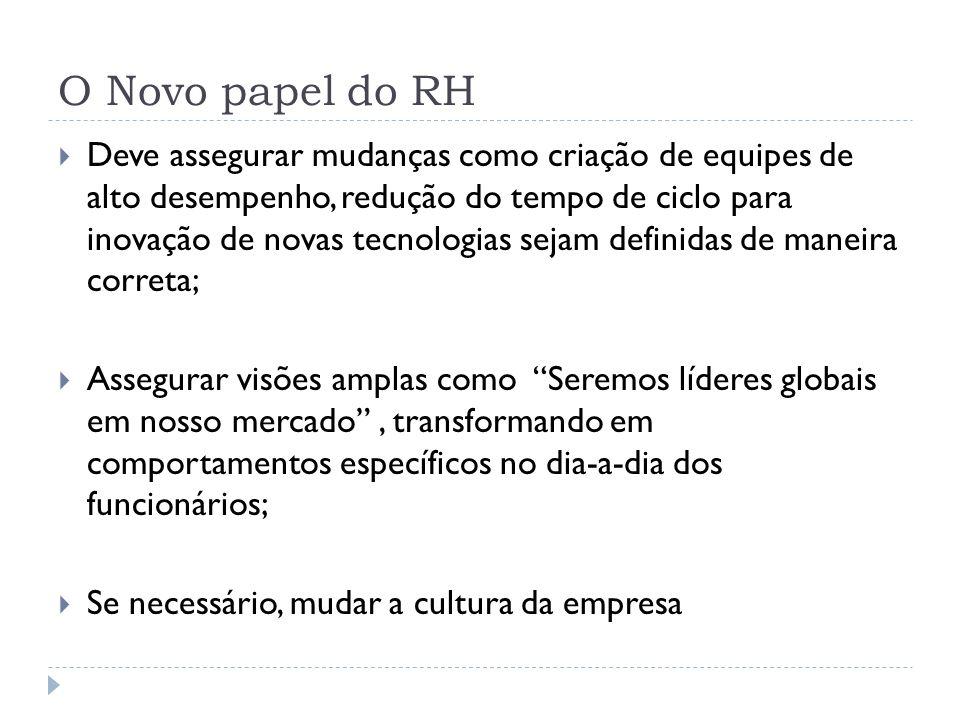 O Novo papel do RH Deve assegurar mudanças como criação de equipes de alto desempenho, redução do tempo de ciclo para inovação de novas tecnologias se