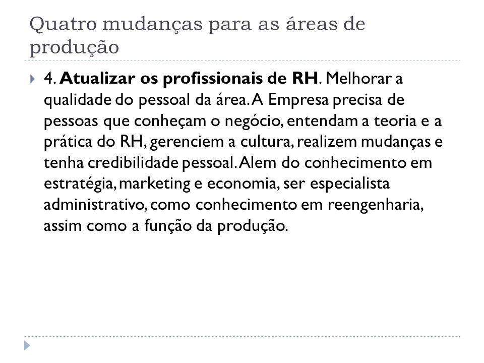Quatro mudanças para as áreas de produção 4. Atualizar os profissionais de RH. Melhorar a qualidade do pessoal da área. A Empresa precisa de pessoas q