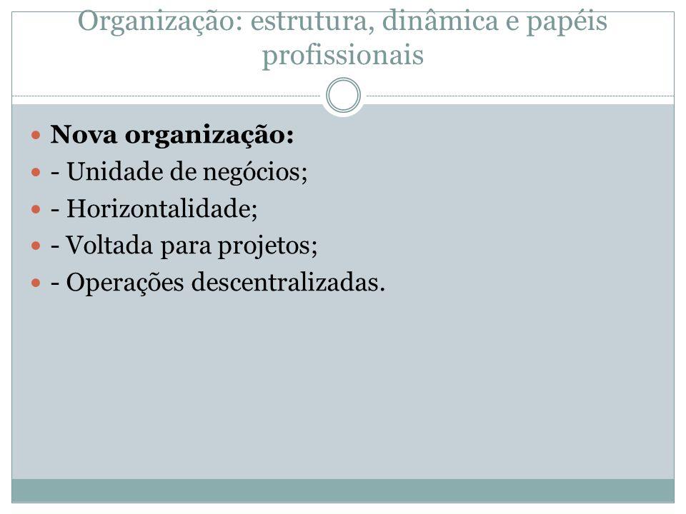 Organização: estrutura, dinâmica e papéis profissionais Nova organização: - Unidade de negócios; - Horizontalidade; - Voltada para projetos; - Operaçõ