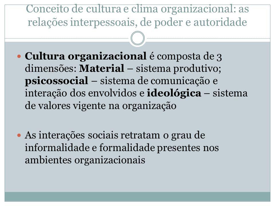 Conceito de cultura e clima organizacional: as relações interpessoais, de poder e autoridade Cultura organizacional é composta de 3 dimensões: Materia