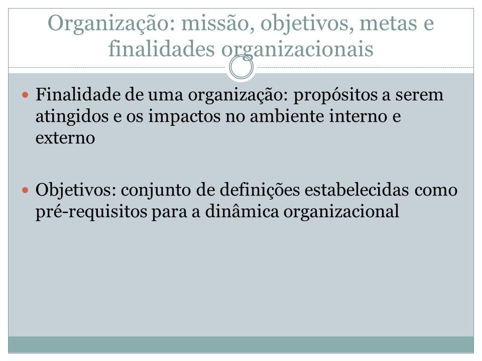 Organização: missão, objetivos, metas e finalidades organizacionais Finalidade de uma organização: propósitos a serem atingidos e os impactos no ambie