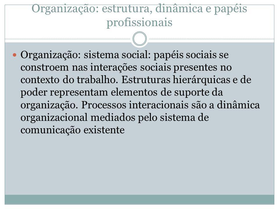 Organização: estrutura, dinâmica e papéis profissionais Organização: sistema social: papéis sociais se constroem nas interações sociais presentes no c