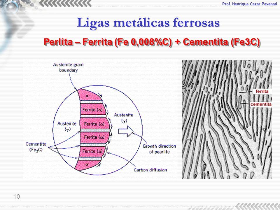 Prof. Henrique Cezar Pavanati Ligas metálicas ferrosas 10 Perlita – Ferrita (Fe 0,008%C) + Cementita (Fe3C)