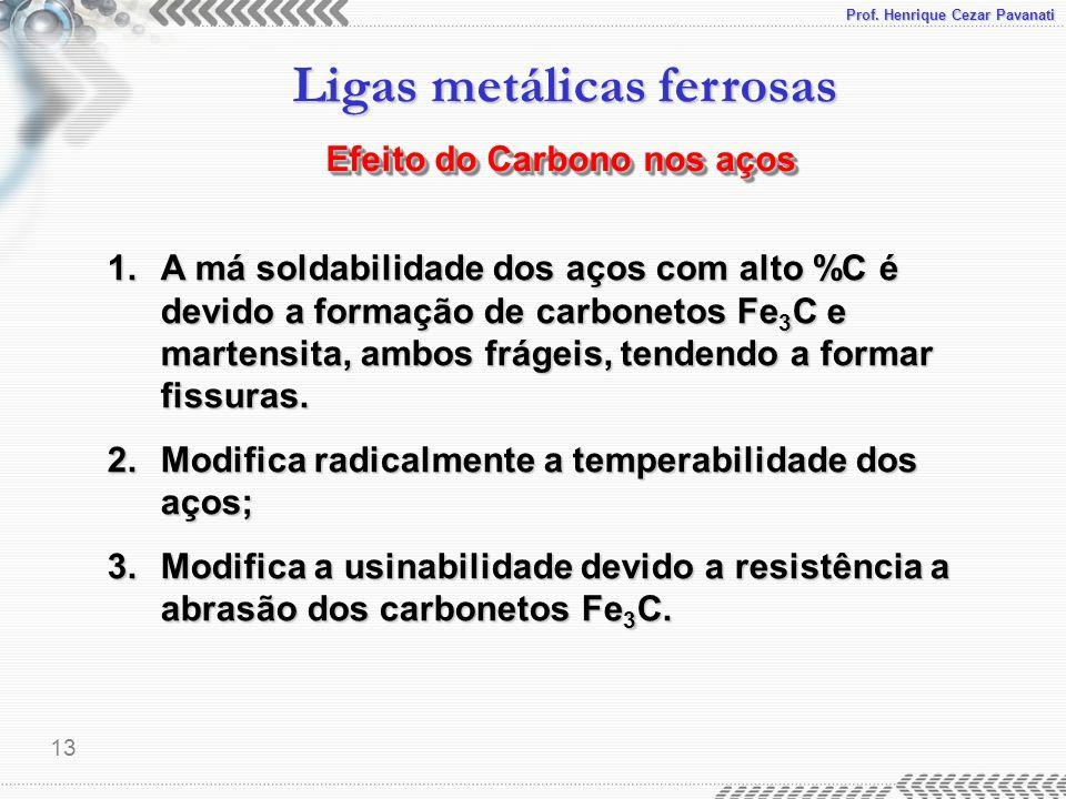 Prof. Henrique Cezar Pavanati Ligas metálicas ferrosas 13 1.A má soldabilidade dos aços com alto %C é devido a formação de carbonetos Fe 3 C e martens