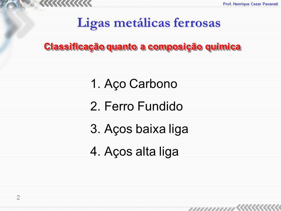 Prof. Henrique Cezar Pavanati Ligas metálicas ferrosas 2 Classificação quanto a composição química 1.Aço Carbono 2.Ferro Fundido 3.Aços baixa liga 4.A