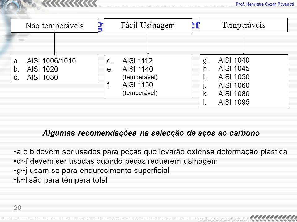 Prof. Henrique Cezar Pavanati Ligas metálicas ferrosas 20 a.AISI 1006/1010 b.AISI 1020 c.AISI 1030 Não temperáveis Fácil Usinagem Temperáveis d.AISI 1