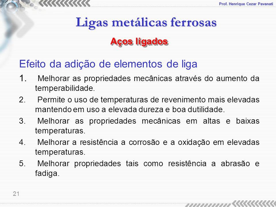 Prof. Henrique Cezar Pavanati Ligas metálicas ferrosas 21 Efeito da adição de elementos de liga 1. Melhorar as propriedades mecânicas através do aumen