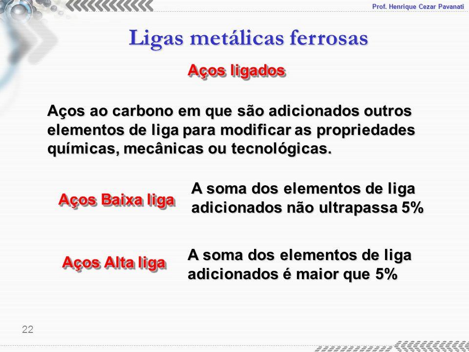 Prof. Henrique Cezar Pavanati Ligas metálicas ferrosas 22 Aços ligados Aços ao carbono em que são adicionados outros elementos de liga para modificar