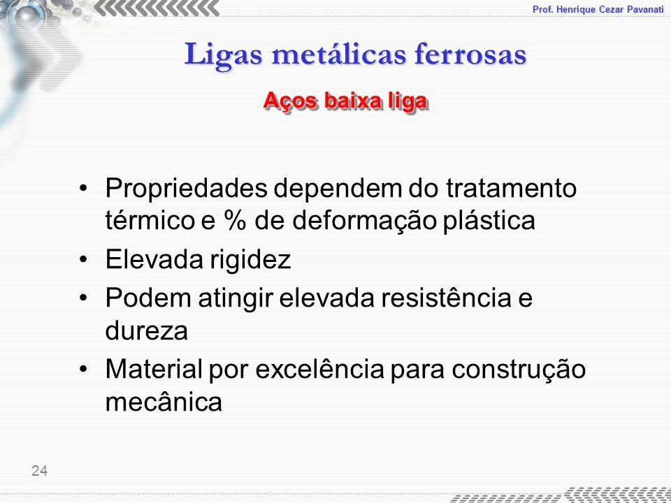 Prof. Henrique Cezar Pavanati Ligas metálicas ferrosas 24 Propriedades dependem do tratamento térmico e % de deformação plástica Elevada rigidez Podem