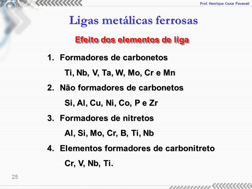 Prof. Henrique Cezar Pavanati Ligas metálicas ferrosas 25 Efeito dos elementos de liga 1.Formadores de carbonetos Ti, Nb, V, Ta, W, Mo, Cr e Mn 2.Não