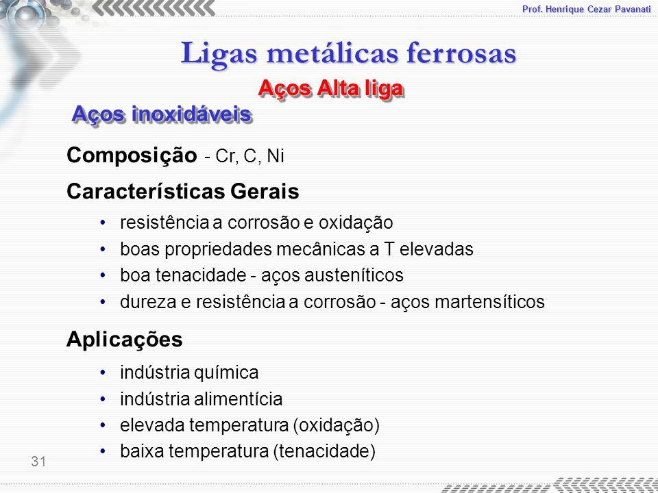 Prof. Henrique Cezar Pavanati Ligas metálicas ferrosas 31 Aços Alta liga Aços inoxidáveis Composição - Cr, C, Ni Características Gerais resistência a