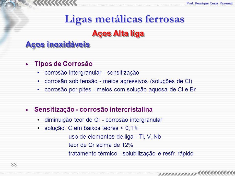 Prof. Henrique Cezar Pavanati Ligas metálicas ferrosas 33 Tipos de Corrosão corrosão intergranular - sensitização corrosão sob tensão - meios agressiv