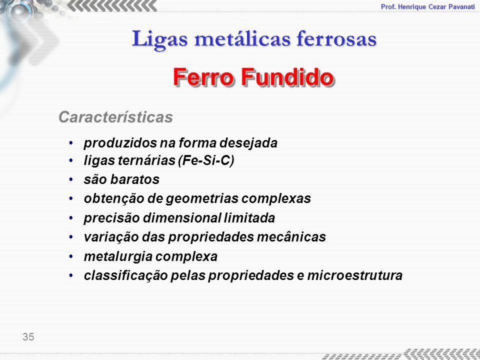 Prof. Henrique Cezar Pavanati Ligas metálicas ferrosas 35 Ferro Fundido Características produzidos na forma desejada ligas ternárias (Fe-Si-C) são bar