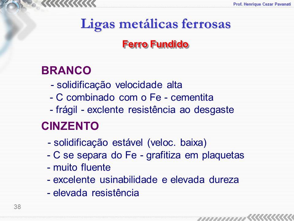 Prof. Henrique Cezar Pavanati Ligas metálicas ferrosas 38 BRANCO - solidificação velocidade alta - C combinado com o Fe - cementita - frágil - exclent