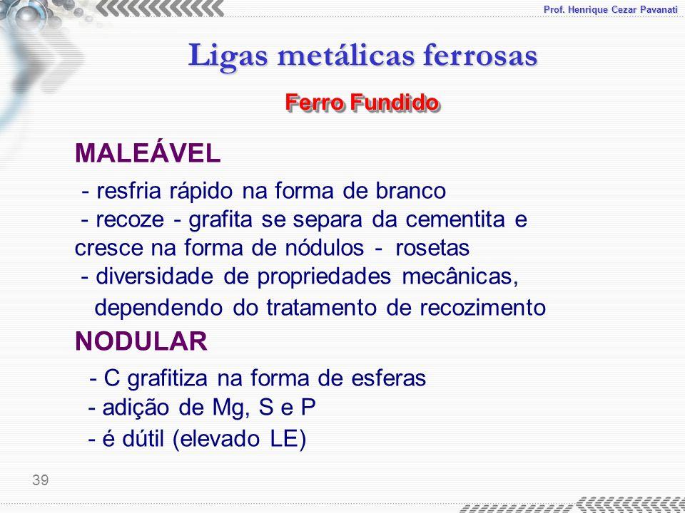 Prof. Henrique Cezar Pavanati Ligas metálicas ferrosas 39 MALEÁVEL - resfria rápido na forma de branco - recoze - grafita se separa da cementita e cre
