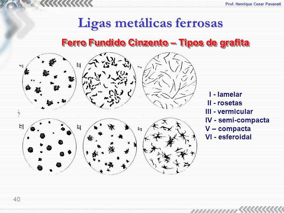 Prof. Henrique Cezar Pavanati Ligas metálicas ferrosas 40 I - lamelar II - rosetas III - vermicular IV - semi-compacta V – compacta VI - esferoidal Fe