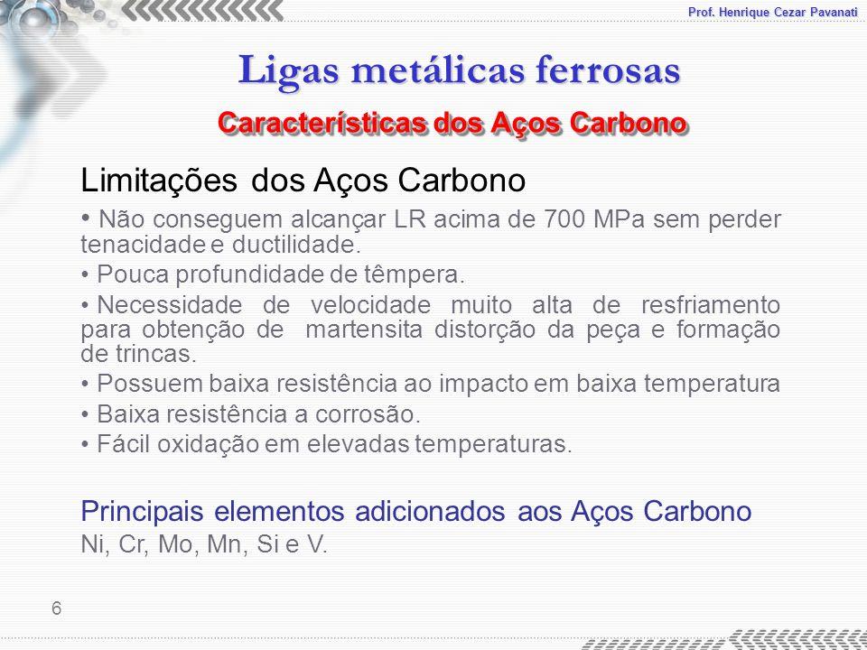 Prof. Henrique Cezar Pavanati Ligas metálicas ferrosas 6 Limitações dos Aços Carbono Não conseguem alcançar LR acima de 700 MPa sem perder tenacidade