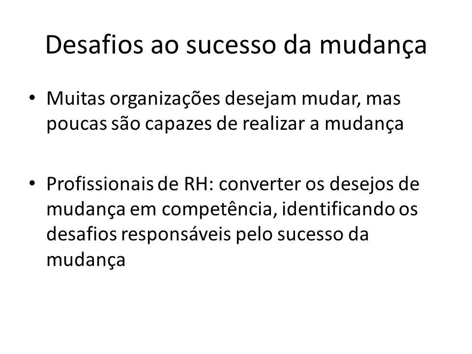 Desafios ao sucesso da mudança Muitas organizações desejam mudar, mas poucas são capazes de realizar a mudança Profissionais de RH: converter os desej