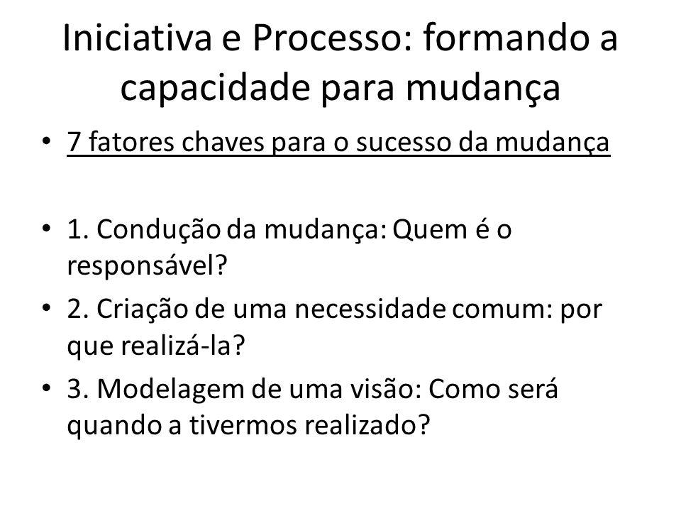 Iniciativa e Processo: formando a capacidade para mudança 7 fatores chaves para o sucesso da mudança 1. Condução da mudança: Quem é o responsável? 2.