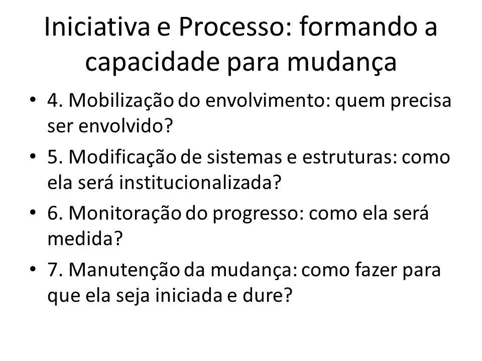 Iniciativa e Processo: formando a capacidade para mudança 4. Mobilização do envolvimento: quem precisa ser envolvido? 5. Modificação de sistemas e est