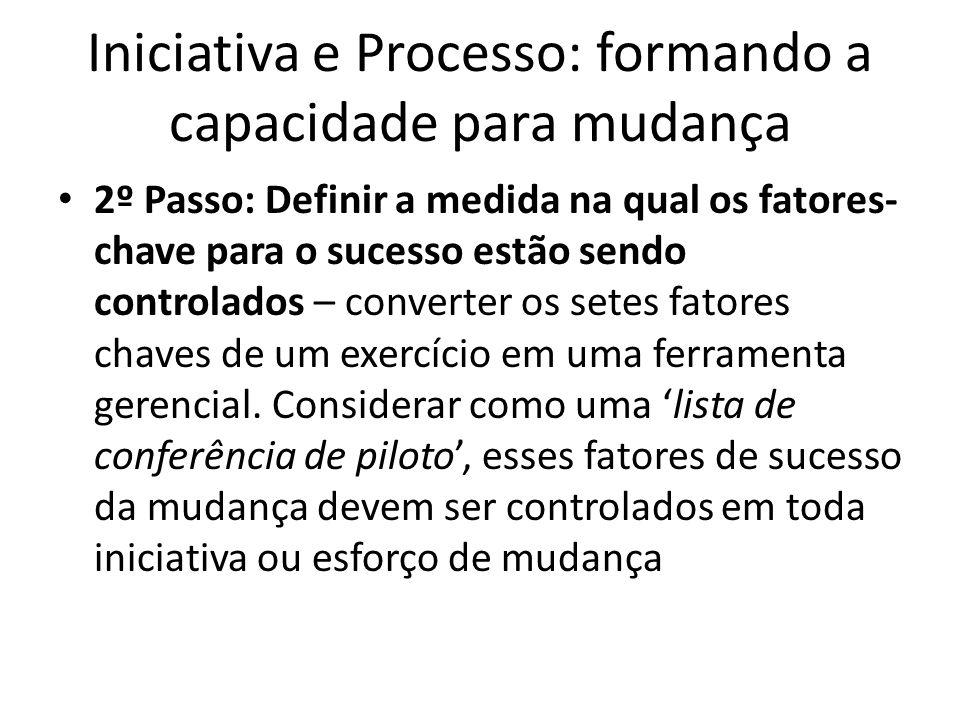 Iniciativa e Processo: formando a capacidade para mudança 2º Passo: Definir a medida na qual os fatores- chave para o sucesso estão sendo controlados