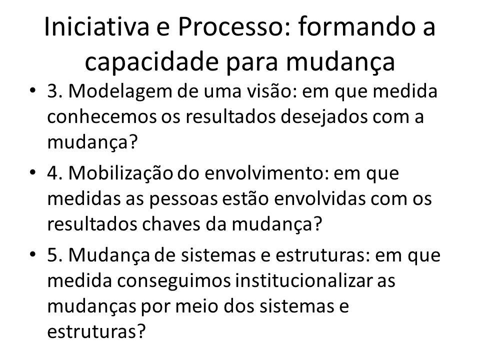 Iniciativa e Processo: formando a capacidade para mudança 3. Modelagem de uma visão: em que medida conhecemos os resultados desejados com a mudança? 4