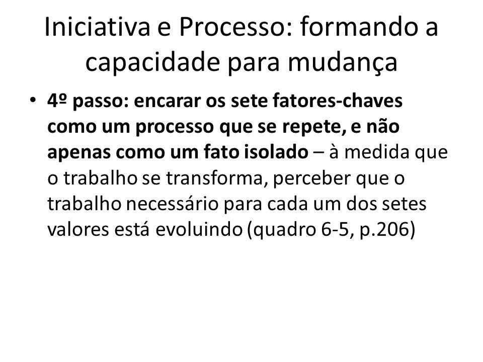Iniciativa e Processo: formando a capacidade para mudança 4º passo: encarar os sete fatores-chaves como um processo que se repete, e não apenas como u