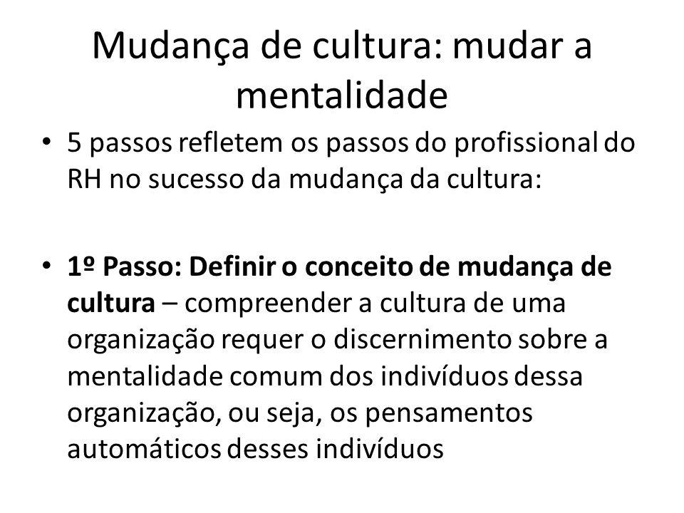 Mudança de cultura: mudar a mentalidade 5 passos refletem os passos do profissional do RH no sucesso da mudança da cultura: 1º Passo: Definir o concei