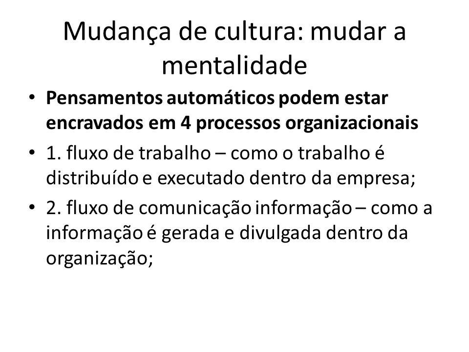 Mudança de cultura: mudar a mentalidade Pensamentos automáticos podem estar encravados em 4 processos organizacionais 1. fluxo de trabalho – como o tr