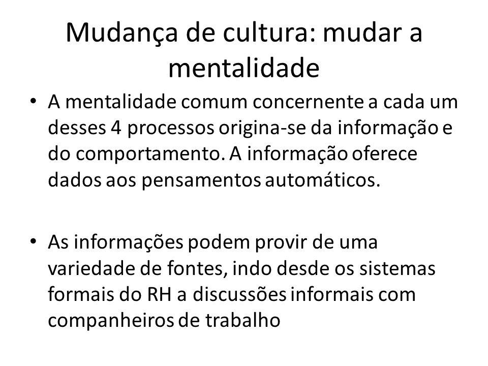 Mudança de cultura: mudar a mentalidade A mentalidade comum concernente a cada um desses 4 processos origina-se da informação e do comportamento. A in