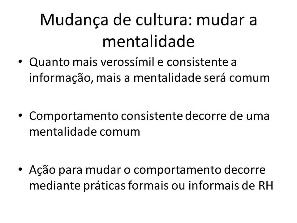 Mudança de cultura: mudar a mentalidade Quanto mais verossímil e consistente a informação, mais a mentalidade será comum Comportamento consistente dec