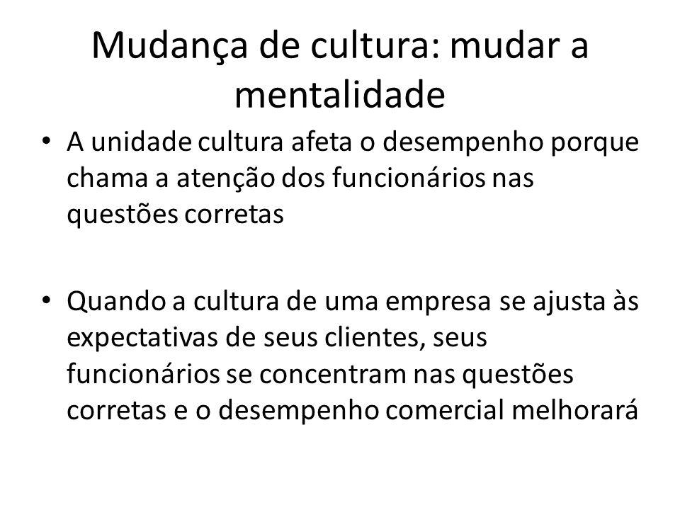 Mudança de cultura: mudar a mentalidade A unidade cultura afeta o desempenho porque chama a atenção dos funcionários nas questões corretas Quando a cu