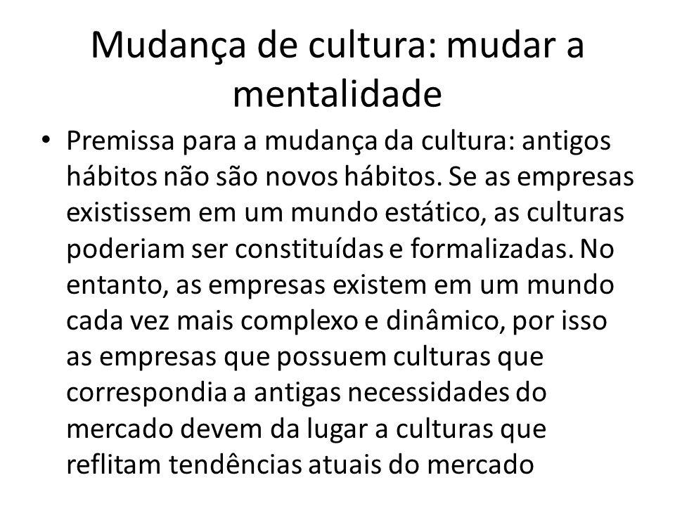 Mudança de cultura: mudar a mentalidade Premissa para a mudança da cultura: antigos hábitos não são novos hábitos. Se as empresas existissem em um mun