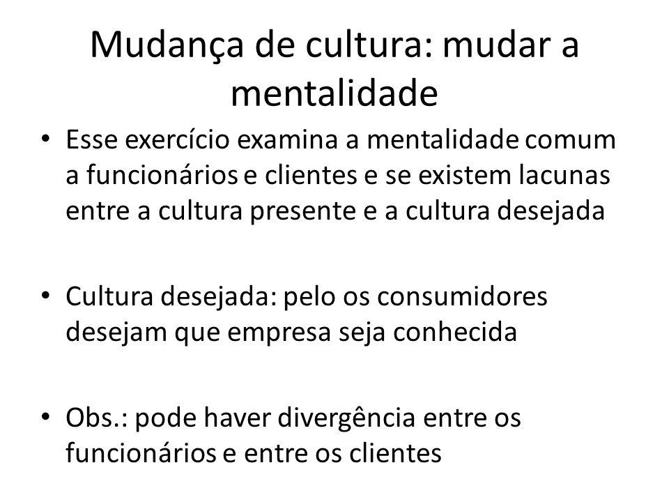 Mudança de cultura: mudar a mentalidade Esse exercício examina a mentalidade comum a funcionários e clientes e se existem lacunas entre a cultura pres