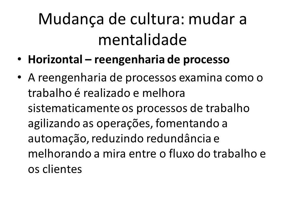Mudança de cultura: mudar a mentalidade Horizontal – reengenharia de processo A reengenharia de processos examina como o trabalho é realizado e melhor
