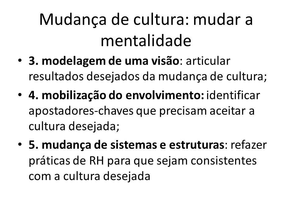 Mudança de cultura: mudar a mentalidade 3. modelagem de uma visão: articular resultados desejados da mudança de cultura; 4. mobilização do envolviment