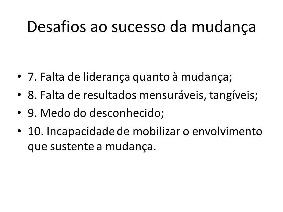 Desafios ao sucesso da mudança 7. Falta de liderança quanto à mudança; 8. Falta de resultados mensuráveis, tangíveis; 9. Medo do desconhecido; 10. Inc