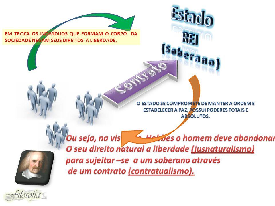 O ESTADO SE COMPROMETE DE MANTER A ORDEM E ESTABELECER A PAZ, POSSUI PODERES TOTAIS E ABSOLUTOS.
