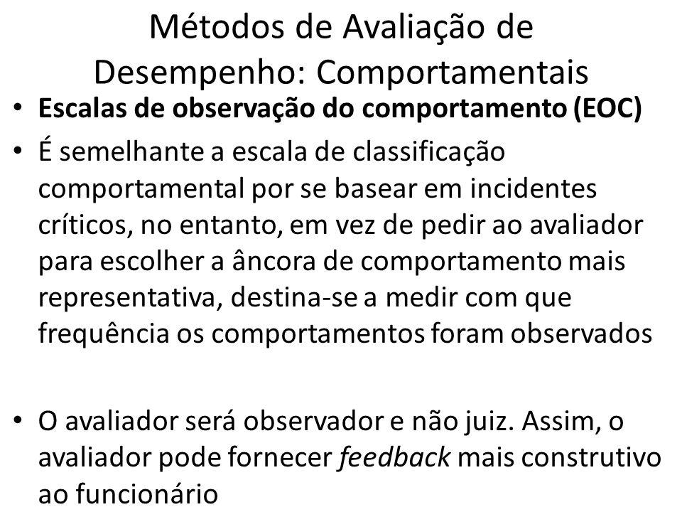 Métodos de Avaliação de Desempenho: Comportamentais Escalas de observação do comportamento (EOC) É semelhante a escala de classificação comportamental