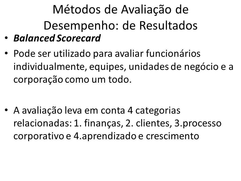 Métodos de Avaliação de Desempenho: de Resultados Balanced Scorecard Pode ser utilizado para avaliar funcionários individualmente, equipes, unidades d