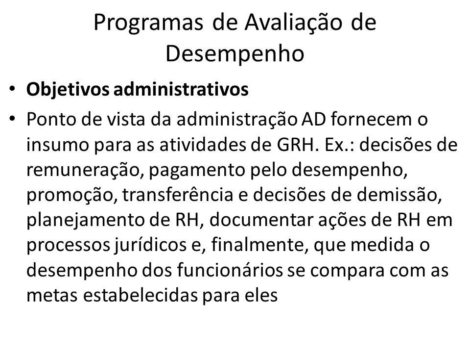 Programas de Avaliação de Desempenho Objetivos administrativos Ponto de vista da administração AD fornecem o insumo para as atividades de GRH. Ex.: de