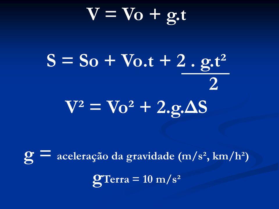 V = Vo + g.t S = So + Vo.t + 2. g.t² 2 V² = Vo² + 2.g.ΔS g = aceleração da gravidade (m/s², km/h²) g Terra = 10 m/s²